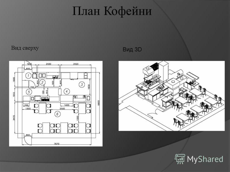План Кофейни Вид сверху Вид 3D