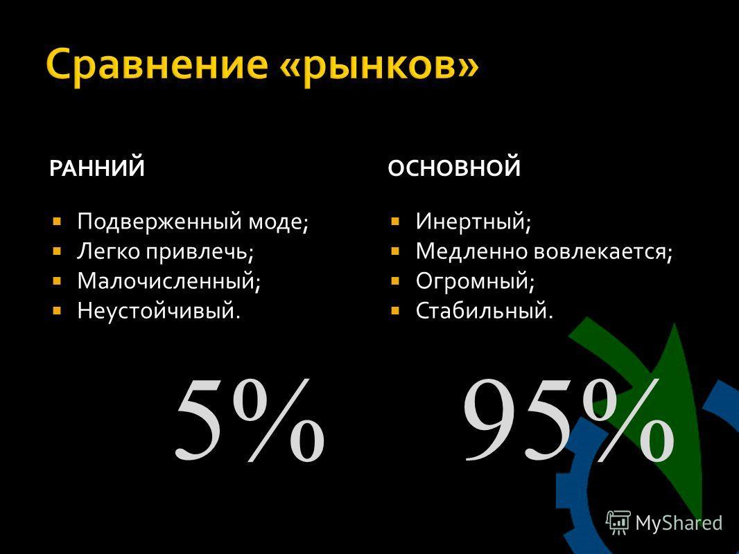 РАННИЙ Подверженный моде; Легко привлечь; Малочисленный; Неустойчивый. ОСНОВНОЙ Инертный; Медленно вовлекается; Огромный; Стабильный. 5%95%