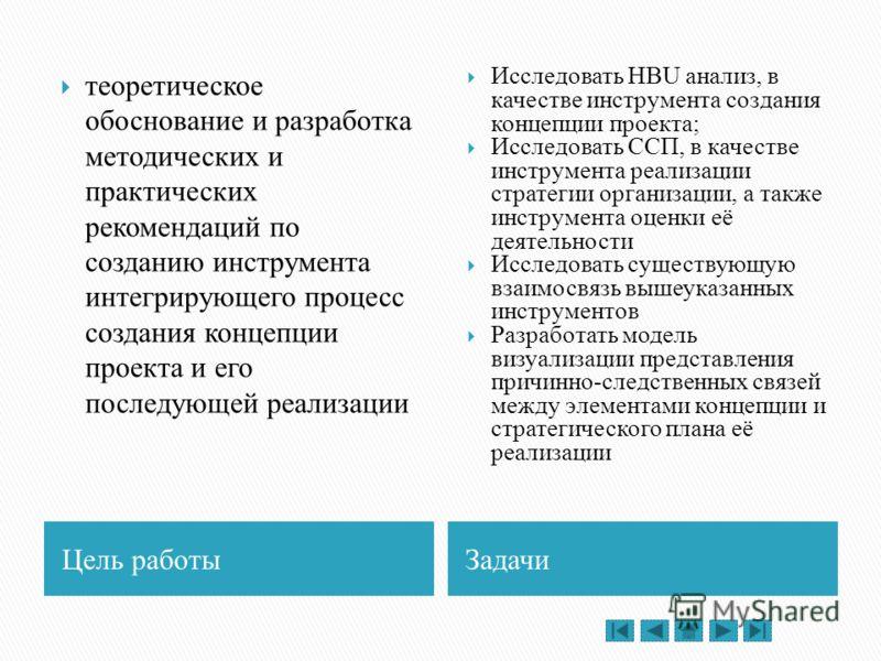 Цель работыЗадачи теоретическое обоснование и разработка методических и практических рекомендаций по созданию инструмента интегрирующего процесс создания концепции проекта и его последующей реализации Исследовать HBU анализ, в качестве инструмента со