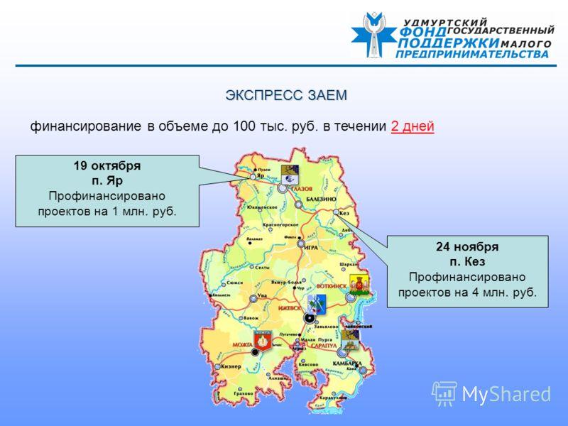 19 октября п. Яр Профинансировано проектов на 1 млн. руб. 24 ноября п. Кез Профинансировано проектов на 4 млн. руб. ЭКСПРЕСС ЗАЕМ финансирование в объеме до 100 тыс. руб. в течении 2 дней