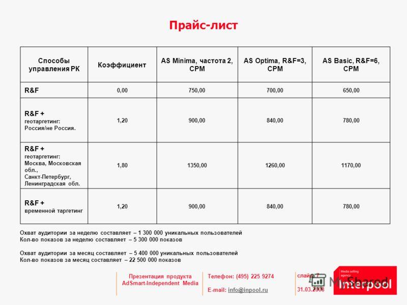 Телефон: (495) 225 9274 E-mail: info@inpool.ruinfo@inpool.ru 31.03.2008 слайд 7 Презентация продукта AdSmart-Independent Media Прайс-лист Способы управления РК Коэффициент AS Minima, частота 2, CPM AS Optima, R&F=3, CPM AS Basic, R&F=6, CPM R&FR&F 0,