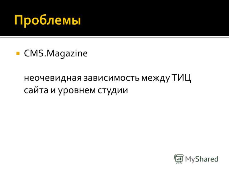 CMS.Magazine неочевидная зависимость между ТИЦ сайта и уровнем студии