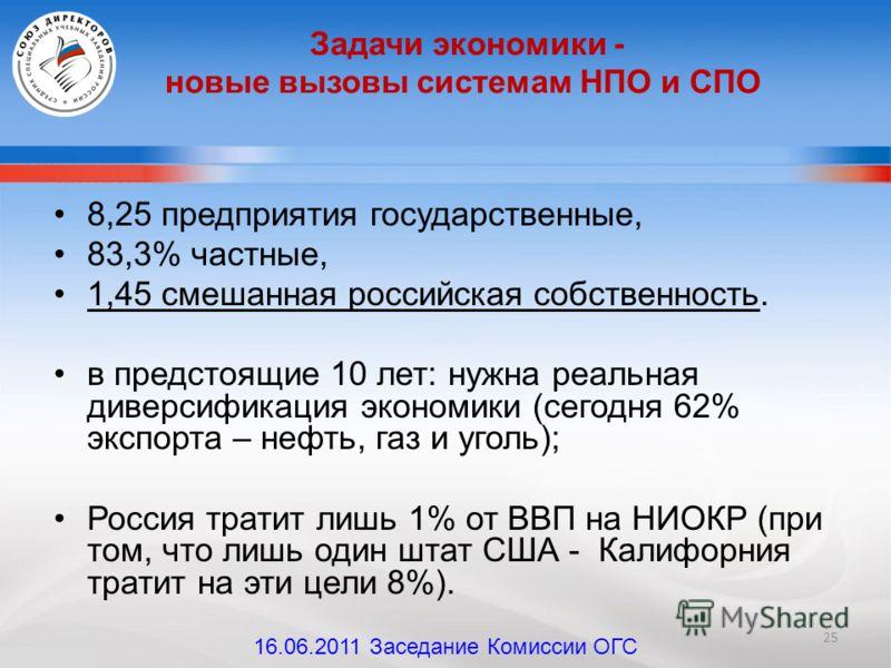 Задачи экономики - новые вызовы системам НПО и СПО 8,25 предприятия государственные, 83,3% частные, 1,45 смешанная российская собственность. в предстоящие 10 лет: нужна реальная диверсификация экономики (сегодня 62% экспорта – нефть, газ и уголь); Ро