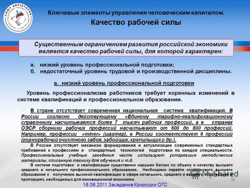 30 Существенным ограничением развития российской экономики является качество рабочей силы, для которой характерен: Ключевые элементы управления человеческим капиталом. Качество рабочей силы а. низкий уровень профессиональной подготовки; б. недостаточ