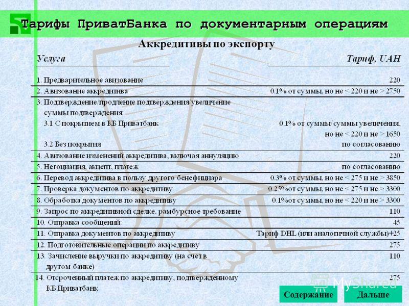 Тарифы ПриватБанка по документарным операциям Содержание Аккредитивы по экспорту Дальше