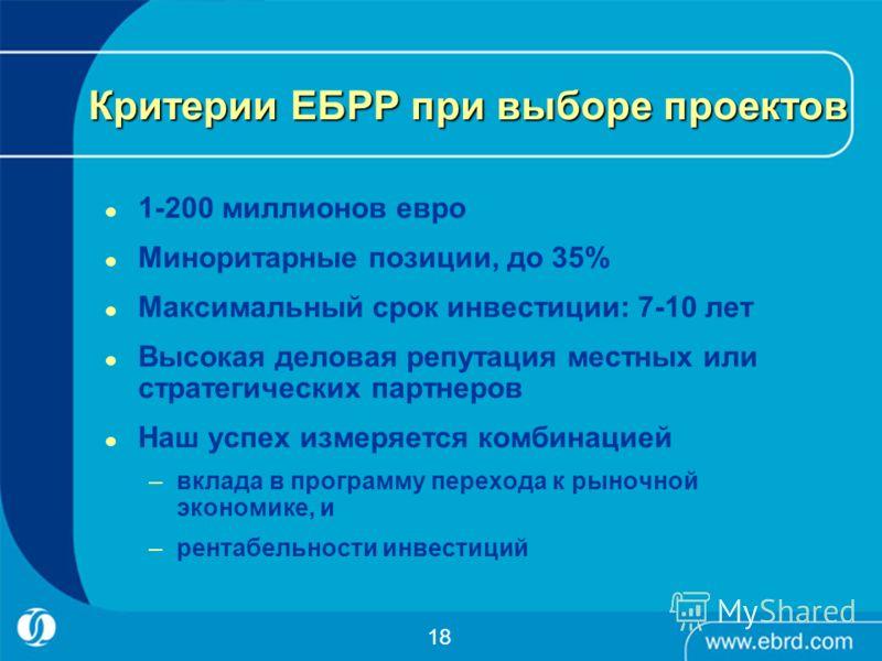 Критерии ЕБРР при выборе проектов 1-200 миллионов евро Миноритарные позиции, до 35% Максимальный срок инвестиции: 7-10 лет Высокая деловая репутация местных или стратегических партнеров Наш успех измеряется комбинацией –вклада в программу перехода к