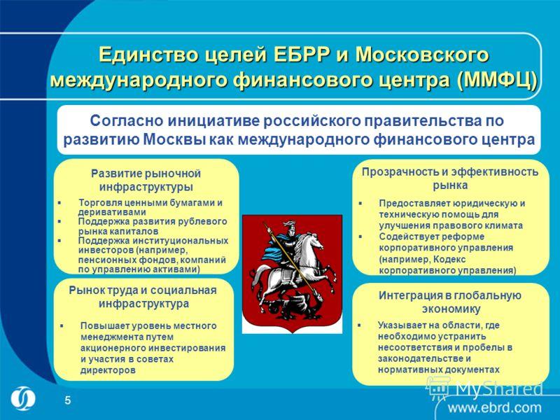 5 Согласно инициативе российского правительства по развитию Москвы как международного финансового центра Единство целей ЕБРР и Московского международного финансового центра (ММФЦ) Развитие рыночной инфраструктуры Торговля ценными бумагами и дериватив