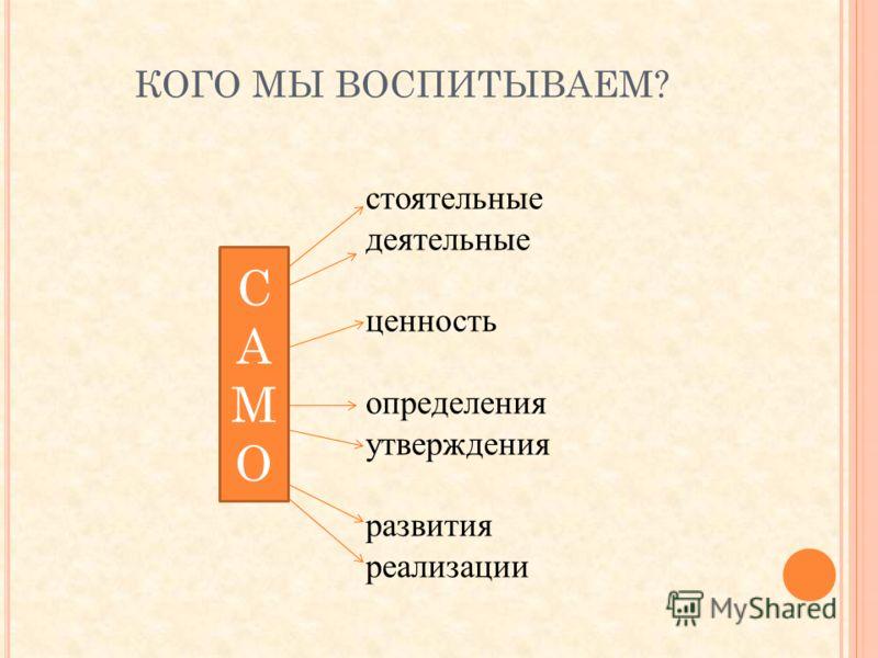 КОГО МЫ ВОСПИТЫВАЕМ? САМОСАМО стоятельные деятельные ценность определения утверждения развития реализации САМОСАМО