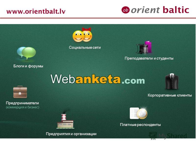 Предприниматели (коммерция и бизнес) Блоги и форумы Социальные сети Преподаватели и студенты Корпоративные клиенты Платные респонденты Предприятия и организации