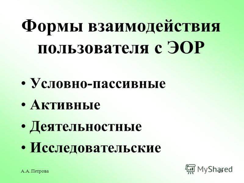 А.А. Петрова29 Формы взаимодействия пользователя с ЭОР Условно-пассивные Активные Деятельностные Исследовательские