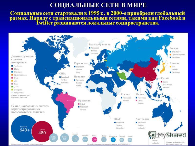 СОЦИАЛЬНЫЕ СЕТИ В МИРЕ СОЦИАЛЬНЫЕ СЕТИ В МИРЕ Социальные сети стартовали в 1995 г., в 2000-е приобрели глобальный размах. Наряду с транснациональными сетями, такими как Facebook и Twitter развиваются локальные соцпространства.