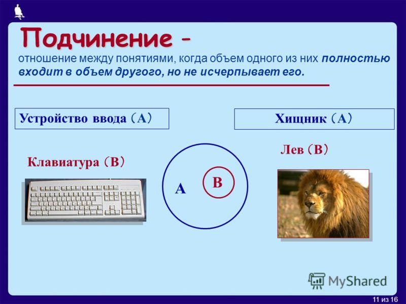 11 из 16 Подчинение - Подчинение - отношение между понятиями, когда объем одного из них полностью входит в объем другого, но не исчерпывает его. Устройство ввода (А) Клавиатура (В) Хищник (А) Лев (В) А В
