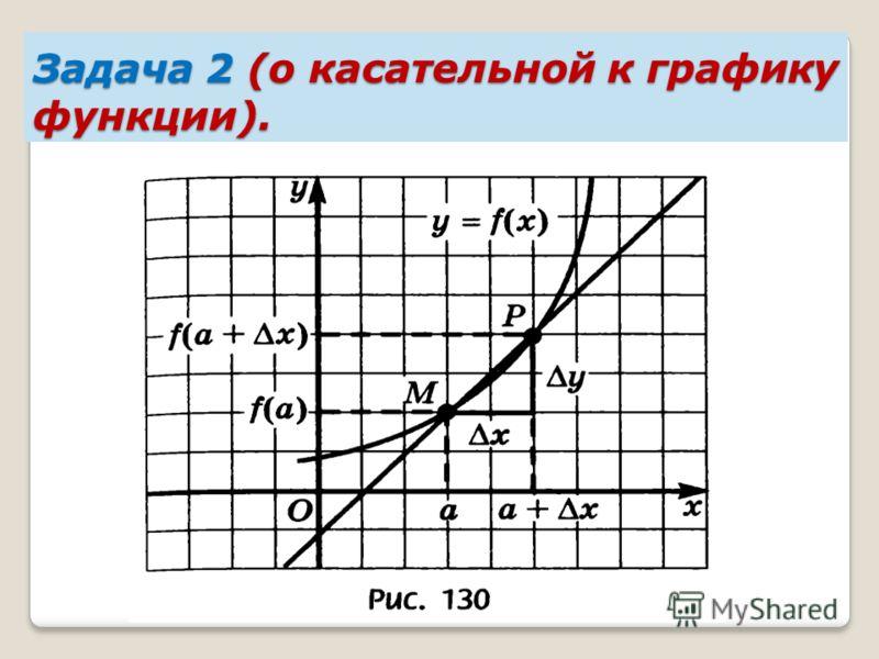 Задача 2 (о касательной к графику функции).