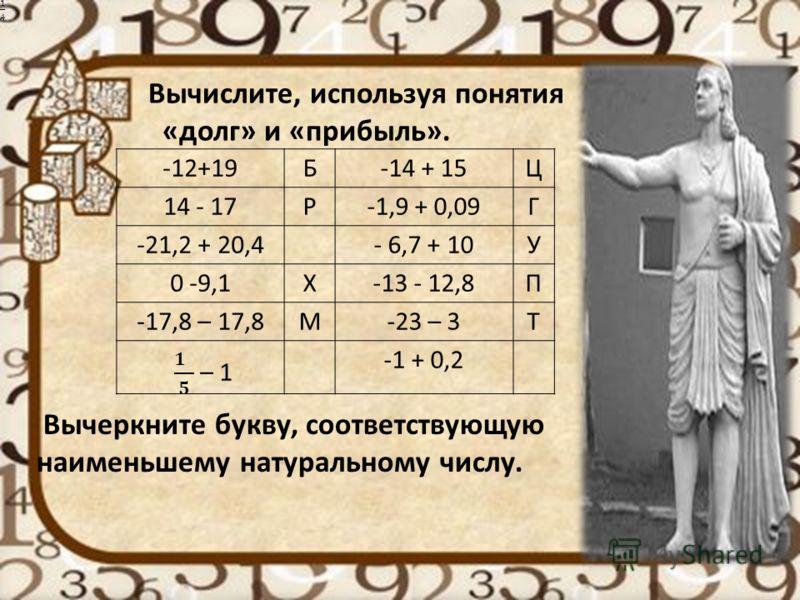 Вычислите, используя понятия «долг» и «прибыль». -12+19Б-14 + 15Ц 14 - 17Р-1,9 + 0,09Г -21,2 + 20,4- 6,7 + 10У 0 -9,1Х-13 - 12,8П -17,8 – 17,8М-23 – 3Т -1 + 0,2 Вычеркните букву, соответствующую наименьшему натуральному числу.