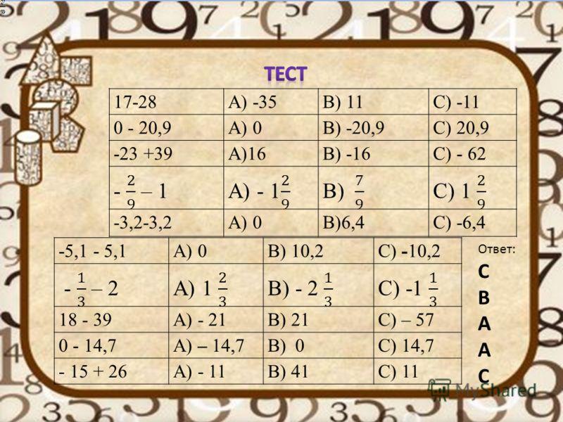 17-28А) -35В) 11С) -11 0 - 20,9А) 0В) -20,9С) 20,9 -23 +39А)16В) -16С) - 62 -3,2-3,2А) 0В)6,4С) -6,4 -5,1 - 5,1А) 0В) 10,2С) -10,2 18 - 39А) - 21В) 21С) – 57 0 - 14,7А) – 14,7С) 14,7 - 15 + 26А) - 11В) 41С) 11 Ответ: СВААССВААС