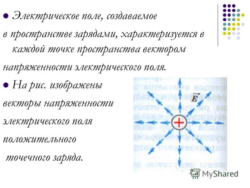 Электрическое поле, создаваемое в пространстве зарядами, характеризуется в каждой точке пространства вектором напряженности электрического поля. На рис. изображены векторы напряженности электрического поля положительного точечного заряда.