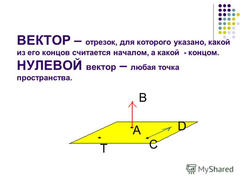 ВЕКТОР – отрезок, для которого указано, какой из его концов считается началом, а какой - концом. НУЛЕВОЙ вектор – любая точка пространства. T A B C D