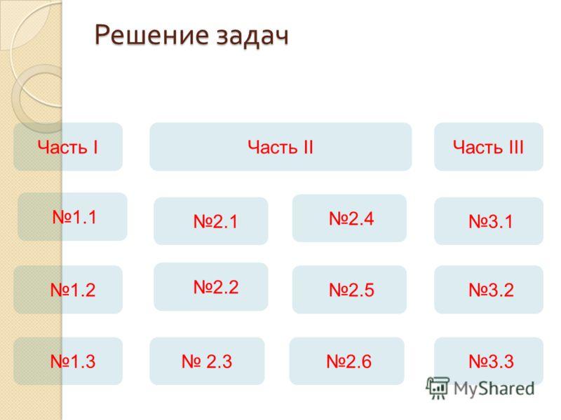 Решение задач 1.1 1.2 1.3 2.1 Часть IЧасть II 2.2 2.3 3.1 Часть III 3.2 3.3 2.4 2.5 2.6