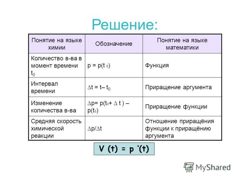 Задача по химии: Пусть количество вещества, вступившего в химическую реакцию задается зависимостью: р(t) = t 2 /2 + 3t –3 (моль) Найти скорость химической реакции через 3 секунды.