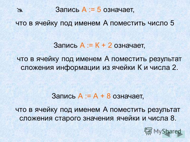 Запись А := 5 означает, что в ячейку под именем А поместить число 5 Запись А := К + 2 означает, что в ячейку под именем А поместить результат сложения информации из ячейки К и числа 2. Запись А := А + 8 означает, что в ячейку под именем А поместить р