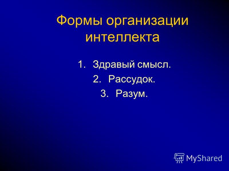 Формы организации интеллекта 1.Здравый смысл. 2.Рассудок. 3.Разум.