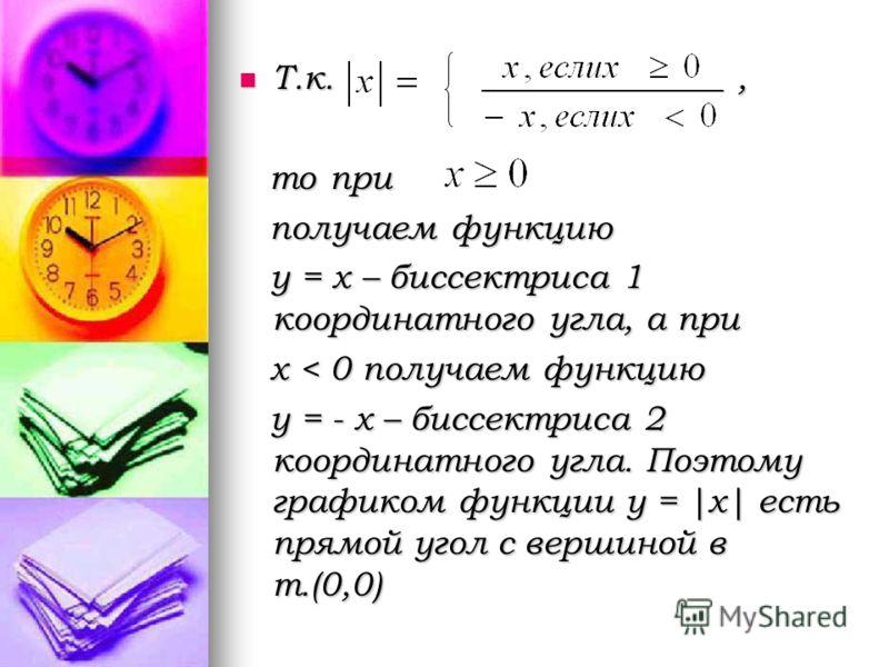 Т.к., Т.к., то при то при получаем функцию получаем функцию у = х – биссектриса 1 координатного угла, а при у = х – биссектриса 1 координатного угла, а при х < 0 получаем функцию х < 0 получаем функцию у = - х – биссектриса 2 координатного угла. Поэт