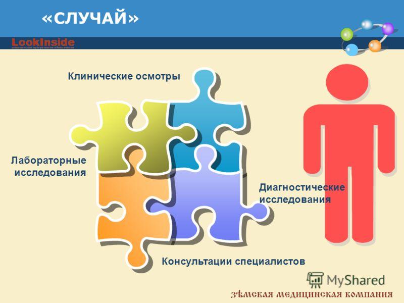 «СЛУЧАЙ» Диагностические исследования Лабораторные исследования Клинические осмотры Консультации специалистов