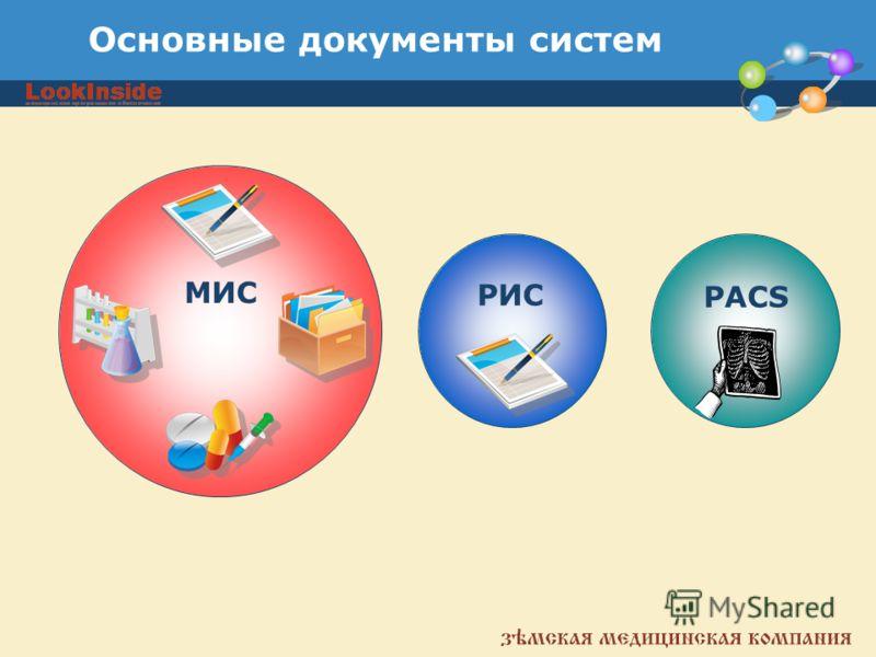 Основные документы систем РИС PACS МИС