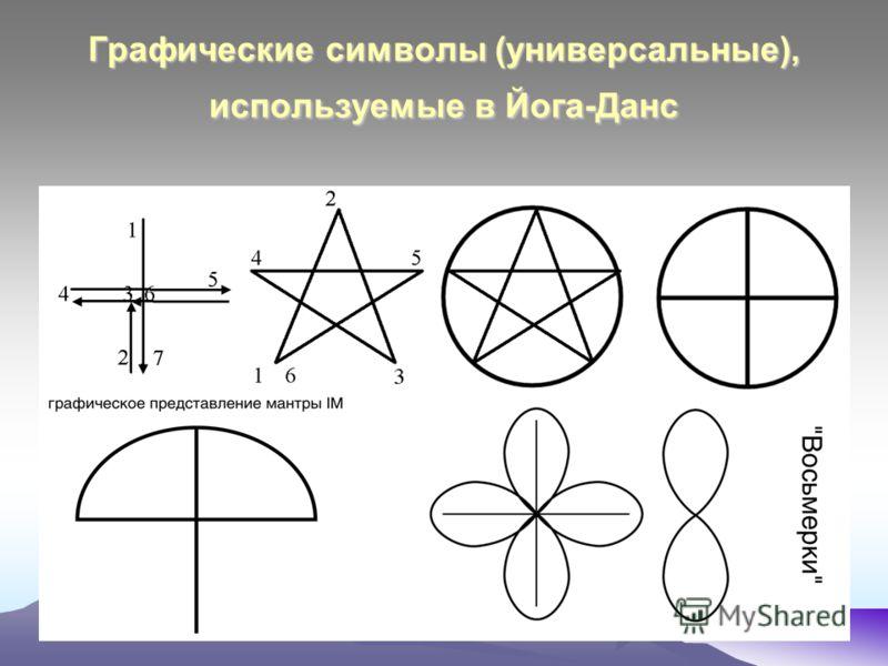 Графические символы (универсальные), используемые в Йога-Данс
