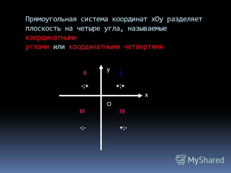 Прямоугольная система координат xOy разделяет плоскость на четыре угла, называемые координатными углами или координатными четвертями y x O II IIIIV +;+-;+ -;-+;- I