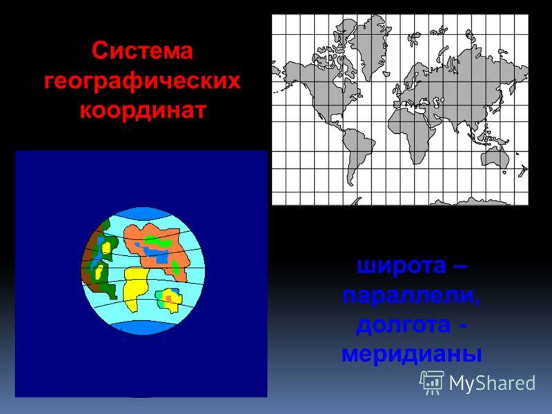 Система географических координат широта – параллели, долгота - меридианы