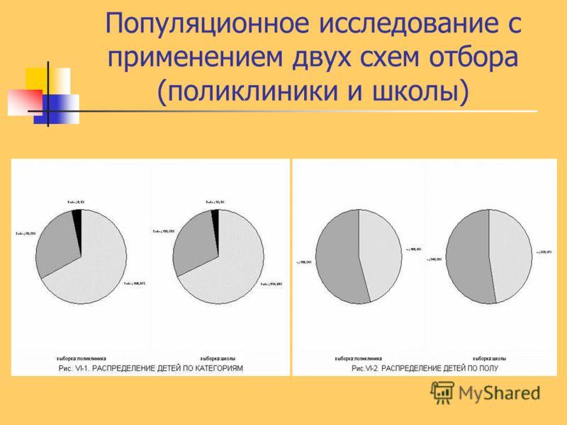 Популяционное исследование с применением двух схем отбора (поликлиники и школы)