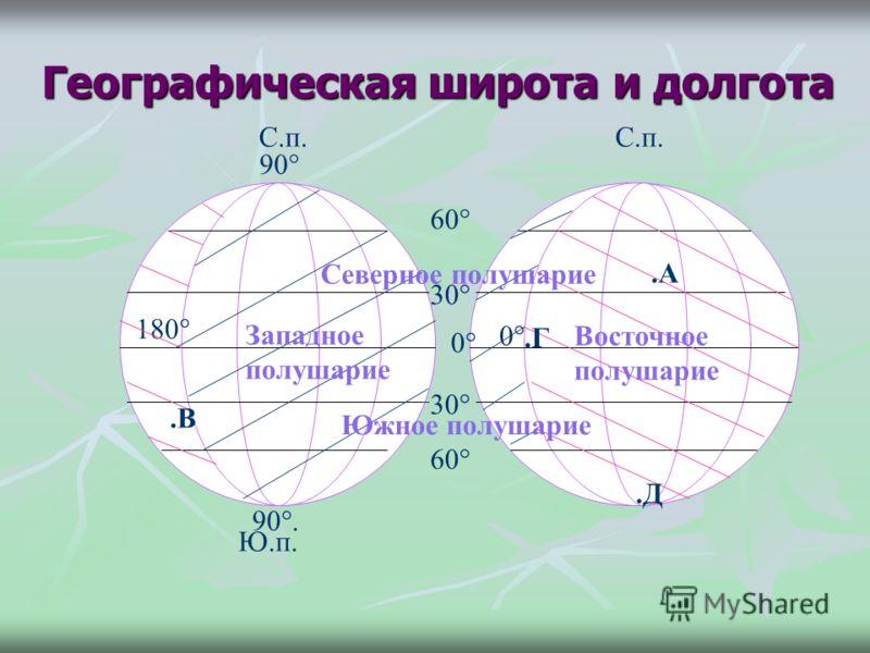 . С.п. Ю.п. 90° 180° 90°. Географическая широта и долгота С.п. 180° 0° 0°0° 60° 30° 60° Западное полушарие Восточное полушарие Северное полушарие Южное полушарие.А.В.Г.Д
