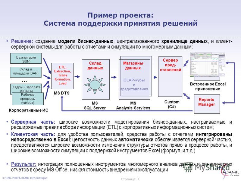 © 1997-2008 ADAMIL Informatique Страница : 7 Пример проекта: Система поддержки принятия решений Решение: создание модели бизнес-данных, централизованного хранилища данных, и клиент- серверной системы для работы с отчетами и симуляции по многомерным д