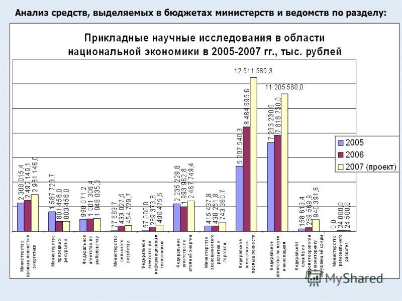 Анализ средств, выделяемых в бюджетах министерств и ведомств по разделу: