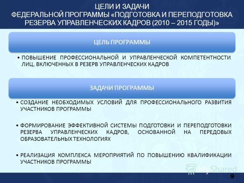 ЦЕЛИ И ЗАДАЧИ ФЕДЕРАЛЬНОЙ ПРОГРАММЫ «ПОДГОТОВКА И ПЕРЕПОДГОТОВКА РЕЗЕРВА УПРАВЛЕНЧЕСКИХ КАДРОВ (2010 – 2015 ГОДЫ)» 9 ЦЕЛЬ ПРОГРАММЫ ПОВЫШЕНИЕ ПРОФЕССИОНАЛЬНОЙ И УПРАВЛЕНЧЕСКОЙ КОМПЕТЕНТНОСТИ ЛИЦ, ВКЛЮЧЕННЫХ В РЕЗЕРВ УПРАВЛЕНЧЕСКИХ КАДРОВ ЗАДАЧИ ПРОГР