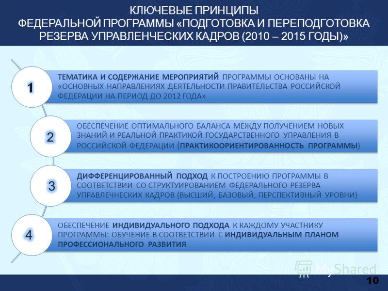 КЛЮЧЕВЫЕ ПРИНЦИПЫ ФЕДЕРАЛЬНОЙ ПРОГРАММЫ «ПОДГОТОВКА И ПЕРЕПОДГОТОВКА РЕЗЕРВА УПРАВЛЕНЧЕСКИХ КАДРОВ (2010 – 2015 ГОДЫ)» 10 ТЕМАТИКА И СОДЕРЖАНИЕ МЕРОПРИЯТИЙ ПРОГРАММЫ ОСНОВАНЫ НА «ОСНОВНЫХ НАПРАВЛЕНИЯХ ДЕЯТЕЛЬНОСТИ ПРАВИТЕЛЬСТВА РОССИЙСКОЙ ФЕДЕРАЦИИ Н
