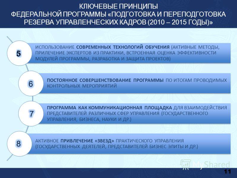 КЛЮЧЕВЫЕ ПРИНЦИПЫ ФЕДЕРАЛЬНОЙ ПРОГРАММЫ «ПОДГОТОВКА И ПЕРЕПОДГОТОВКА РЕЗЕРВА УПРАВЛЕНЧЕСКИХ КАДРОВ (2010 – 2015 ГОДЫ)» 11 ИСПОЛЬЗОВАНИЕ СОВРЕМЕННЫХ ТЕХНОЛОГИЙ ОБУЧЕНИЯ (АКТИВНЫЕ МЕТОДЫ, ПРИЛЕЧЕНИЕ ЭКСПЕРТОВ ИЗ ПРАКТИКИ, ВСТРОЕННАЯ ОЦЕНКА ЭФФЕКТИВНОСТ