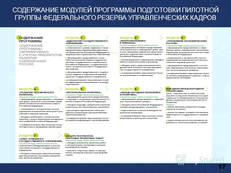 СОДЕРЖАНИЕ МОДУЛЕЙ ПРОГРАММЫ ПОДГОТОВКИ ПИЛОТНОЙ ГРУППЫ ФЕДЕРАЛЬНОГО РЕЗЕРВА УПРАВЛЕНЧЕСКИХ КАДРОВ 17