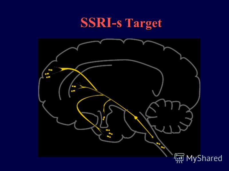 SSRI-s Target