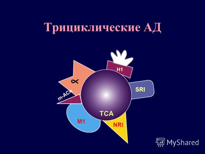 H1 SRI NRI M1 TCA Трициклические АД m-ACh