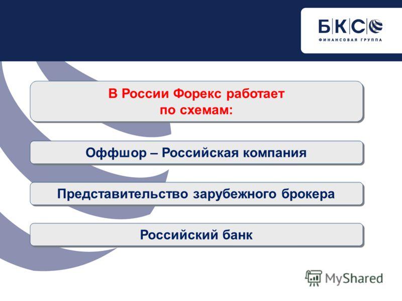 В России Форекс работает по схемам: В России Форекс работает по схемам: Оффшор – Российская компания Российский банк Представительство зарубежного брокера