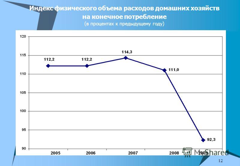 12 Индекс физического объема расходов домашних хозяйств на конечное потребление (в процентах к предыдущему году)