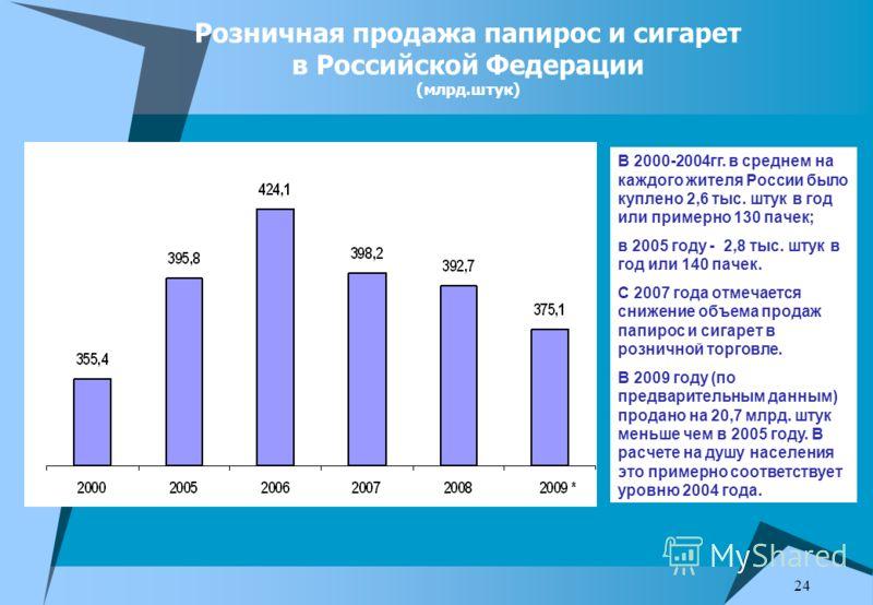 24 Розничная продажа папирос и сигарет в Российской Федерации (млрд.штук) В 2000-2004гг. в среднем на каждого жителя России было куплено 2,6 тыс. штук в год или примерно 130 пачек; в 2005 году - 2,8 тыс. штук в год или 140 пачек. С 2007 года отмечает