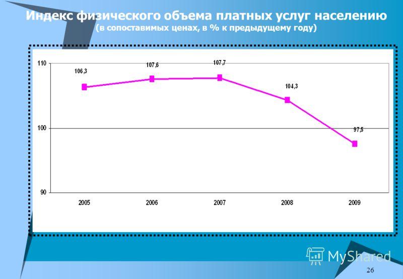 26 Индекс физического объема платных услуг населению (в сопоставимых ценах, в % к предыдущему году)