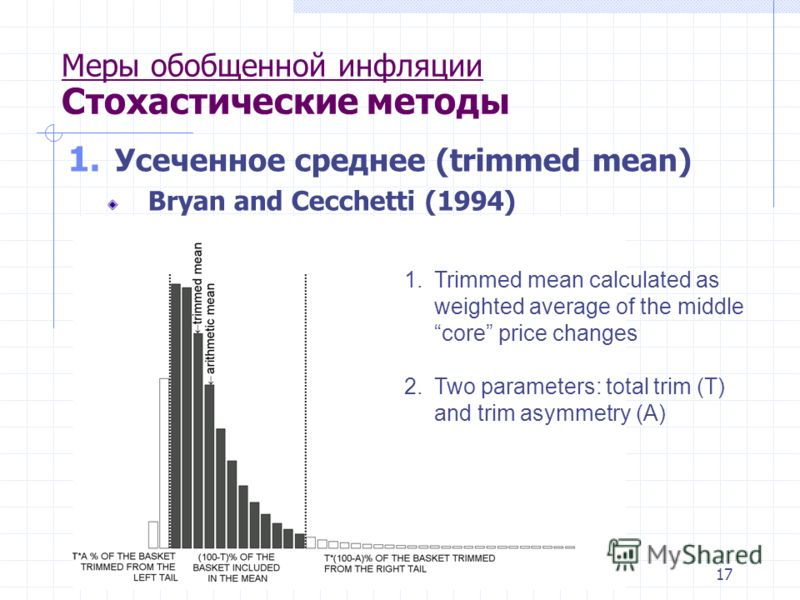 17 Меры обобщенной инфляции Стохастические методы 1. Усеченное среднее (trimmed mean) Bryan and Cecchetti (1994) 1.Trimmed mean calculated as weighted average of the middle core price changes 2.Two parameters: total trim (T) and trim asymmetry (A)