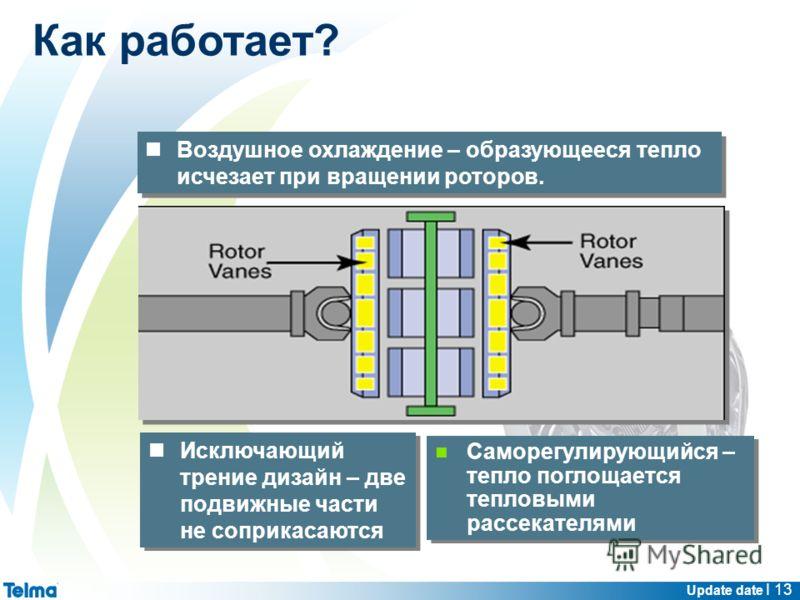 Update date I 13 Как работает? Исключающий трение дизайн – две подвижные части не соприкасаются Воздушное охлаждение – образующееся тепло исчезает при вращении роторов. Саморегулирующийся – тепло поглощается тепловыми рассекателями