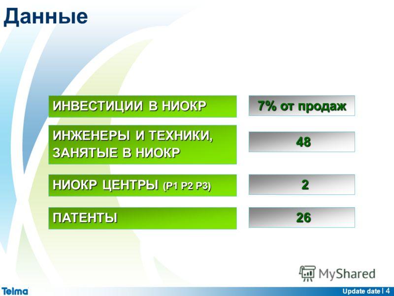 Update date I 4 ИНВЕСТИЦИИ В НИОКР ИНЖЕНЕРЫ И ТЕХНИКИ, ЗАНЯТЫЕ В НИОКР 7% от продаж 48 48 2 НИОКР ЦЕНТРЫ (P1 P2 P3) 26 26ПАТЕНТЫ Данные