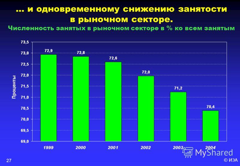 © ИЭА27 … и одновременному снижению занятости в рыночном секторе. Численность занятых в рыночном секторе в % ко всем занятым