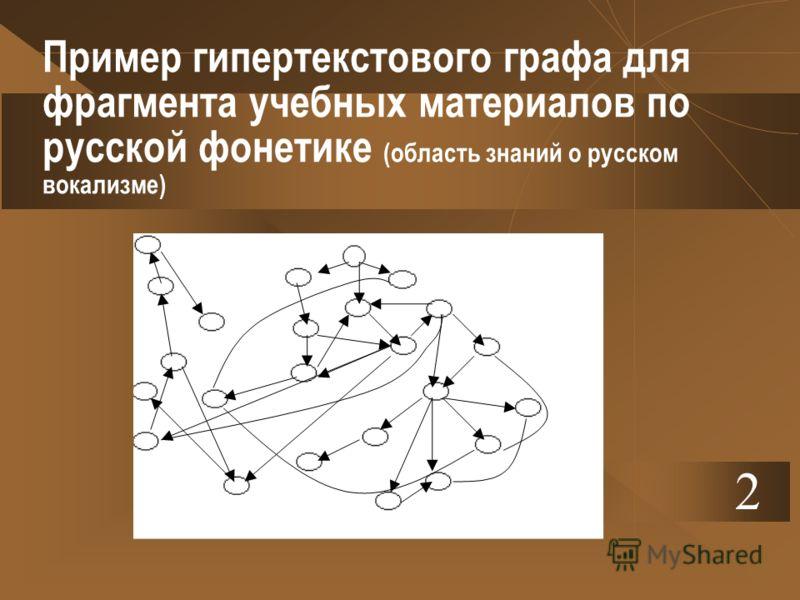 Функциональная корреляция поведенческих микростратегий: поиск - каскадная стратегия исследование - «петля» и «кольцо» изучение - «выступ» 2